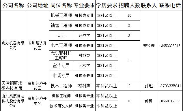 淄川.png
