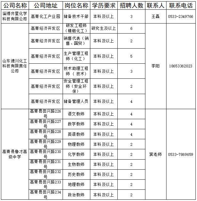 高青.png