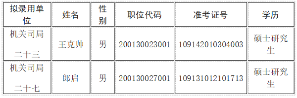 企业微信截图_16118825774958.png