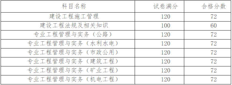 天津合格标准.png