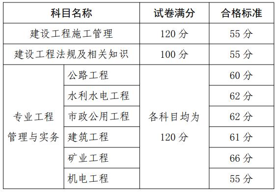 贵州合格标准.png